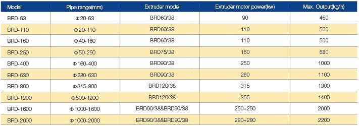pe-pipe-extrusion-line-2